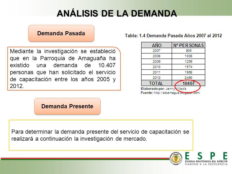 Objetivos Del Estudio De Mercado Analizar la demanda histórica, presente y futura del servicio de capacitación laboral con el fin de determinar el por