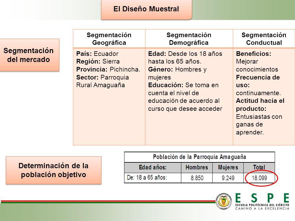 ANÁLISIS DE LA DEMANDA Mediante la investigación se estableció que en la Parroquia de Amaguaña ha existido una demanda de 10.407 personas que han soli