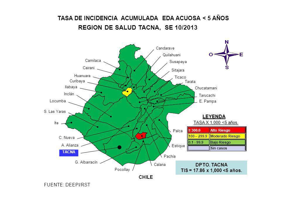 FUENTE: DEEPI/RST CHILE LEYENDA TASA X 1,000 <5 años. Candarave Camilaca Cairani Huanuara Ilabaya Locumba Ite Inclán Curibaya Quilahuani Susapaya Sita