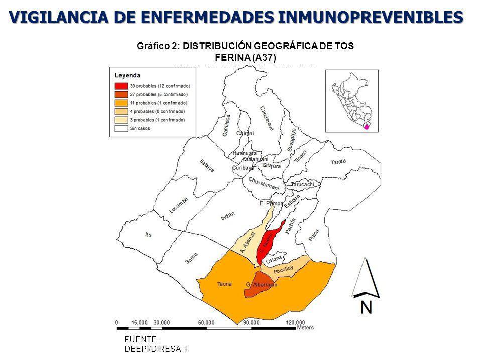 VIGILANCIA DE ENFERMEDADES INMUNOPREVENIBLES Gráfico 2: DISTRIBUCIÓN GEOGRÁFICA DE TOS FERINA (A37) DPTO. TACNA. 2012 – FEB 2013 FUENTE: DEEPI/DIRESA-