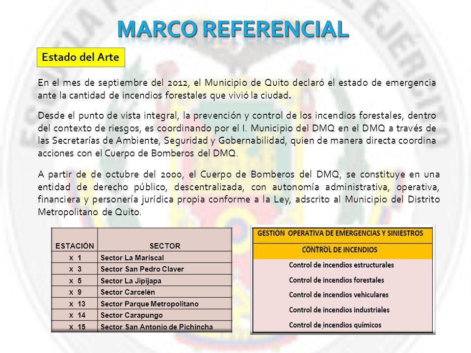 Estado del Arte A partir de de octubre del 2000, el Cuerpo de Bomberos del DMQ, se constituye en una entidad de derecho público, descentralizada, con autonomía administrativa, operativa, financiera y personería jurídica propia conforme a la Ley, adscrito al Municipio del Distrito Metropolitano de Quito.