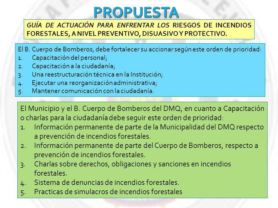 GUÍA DE ACTUACIÓN PARA ENFRENTAR LOS RIESGOS DE INCENDIOS FORESTALES, A NIVEL PREVENTIVO, DISUASIVO Y PROTECTIVO.
