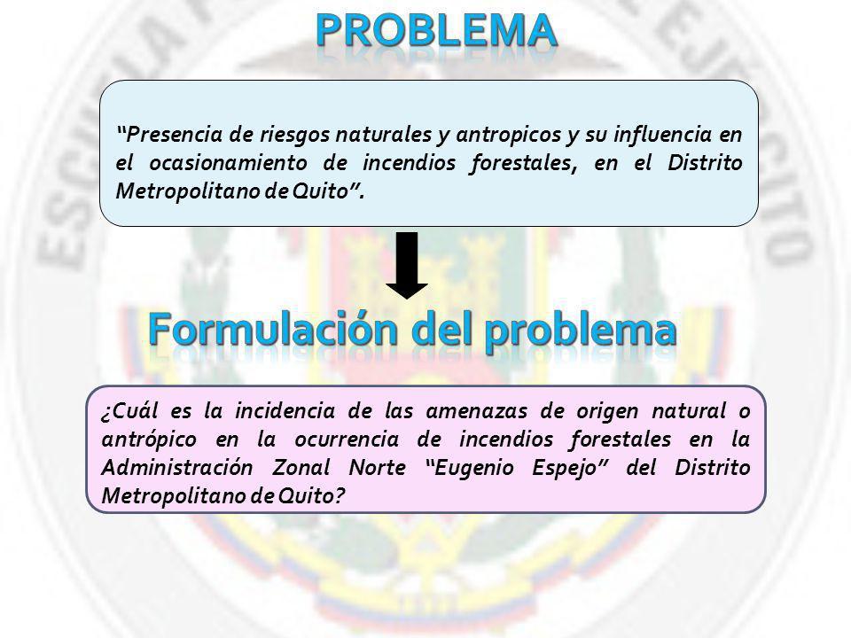 ¿Cuál es la incidencia de las amenazas de origen natural o antrópico en la ocurrencia de incendios forestales en la Administración Zonal Norte Eugenio Espejo del Distrito Metropolitano de Quito.