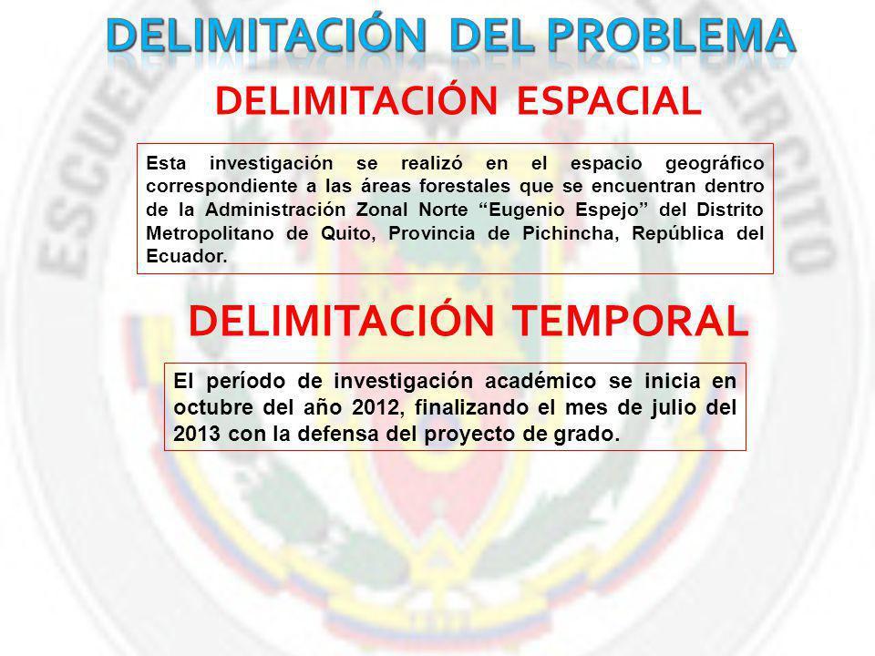 DELIMITACIÓN ESPACIAL DELIMITACIÓN TEMPORAL Esta investigación se realizó en el espacio geográfico correspondiente a las áreas forestales que se encuentran dentro de la Administración Zonal Norte Eugenio Espejo del Distrito Metropolitano de Quito, Provincia de Pichincha, República del Ecuador.