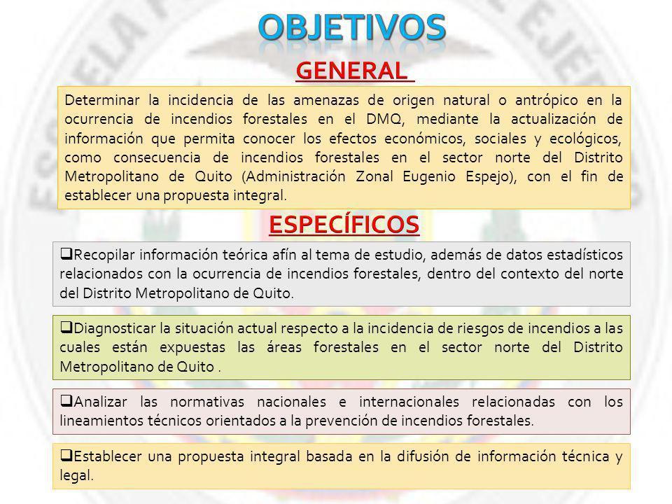 Diagnosticar la situación actual respecto a la incidencia de riesgos de incendios a las cuales están expuestas las áreas forestales en el sector norte del Distrito Metropolitano de Quito.