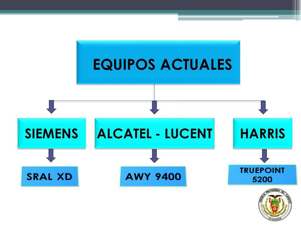 SIEMENS ALCATEL - LUCENT HARRIS EQUIPOS ACTUALES
