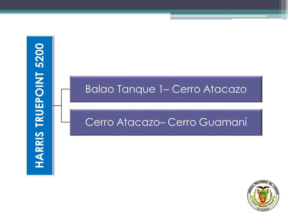 HARRIS TRUEPOINT 5200 Balao Tanque 1– Cerro Atacazo Cerro Atacazo– Cerro Guamaní