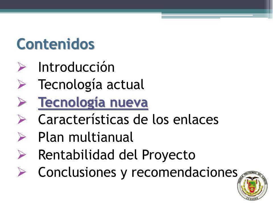 Contenidos Introducción Tecnología actual Tecnología nueva Tecnología nueva Características de los enlaces Plan multianual Rentabilidad del Proyecto C
