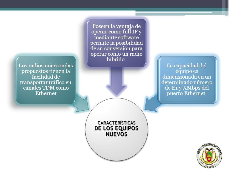 CARACTERÍSTICAS DE LOS EQUIPOS NUEVOS Los radios microondas propuestos tienen la facilidad de transportar tráfico en canales TDM como Ethernet Poseen