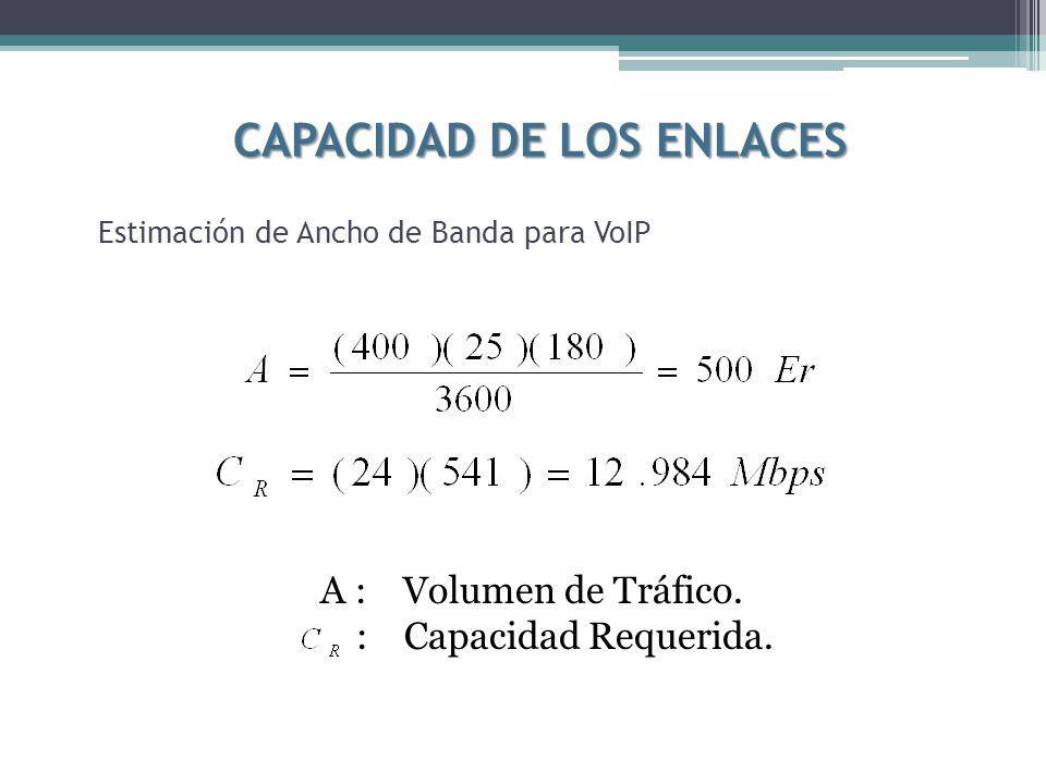 CAPACIDAD DE LOS ENLACES A : Volumen de Tráfico. : Capacidad Requerida. Estimación de Ancho de Banda para VoIP