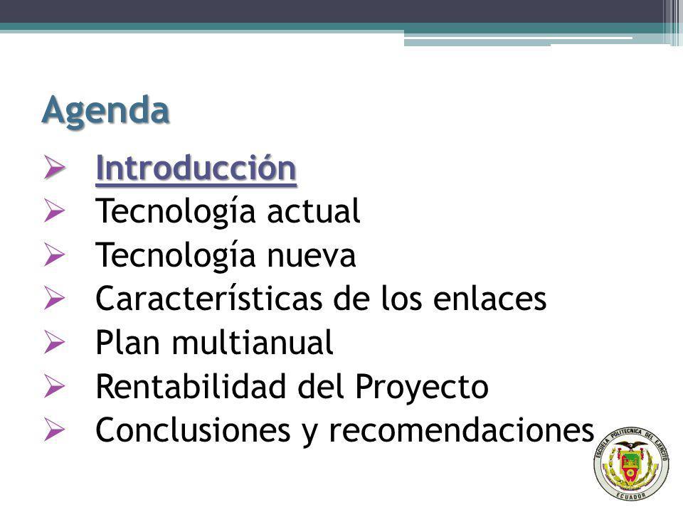 Agenda Introducción Introducción Tecnología actual Tecnología nueva Características de los enlaces Plan multianual Rentabilidad del Proyecto Conclusio