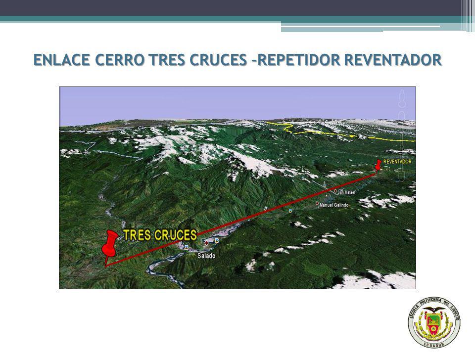 ENLACE CERRO TRES CRUCES –REPETIDOR REVENTADOR
