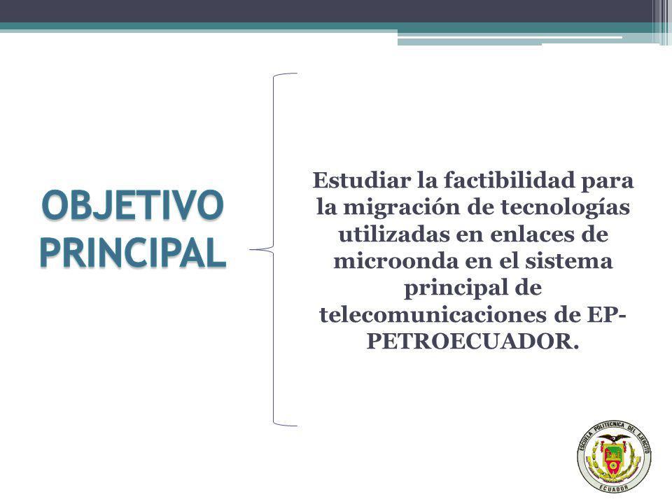 Estudiar la factibilidad para la migración de tecnologías utilizadas en enlaces de microonda en el sistema principal de telecomunicaciones de EP- PETR
