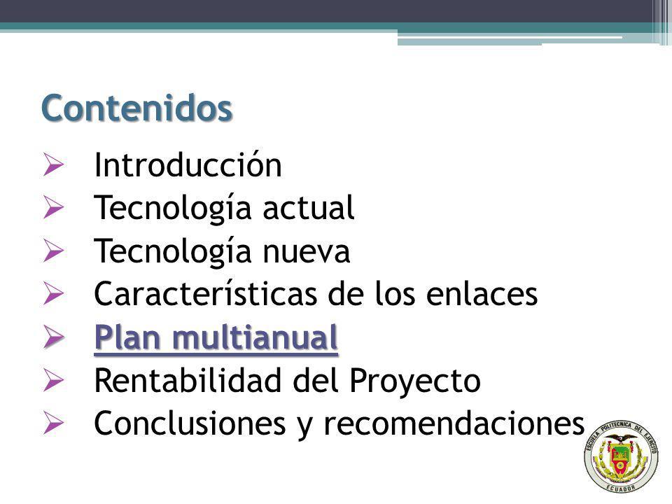 Contenidos Introducción Tecnología actual Tecnología nueva Características de los enlaces Plan multianual Plan multianual Rentabilidad del Proyecto Co
