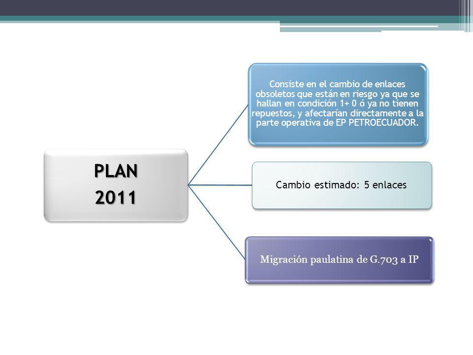 PLAN2011 Consiste en el cambio de enlaces obsoletos que están en riesgo ya que se hallan en condición 1+ 0 ó ya no tienen repuestos, y afectarían dire