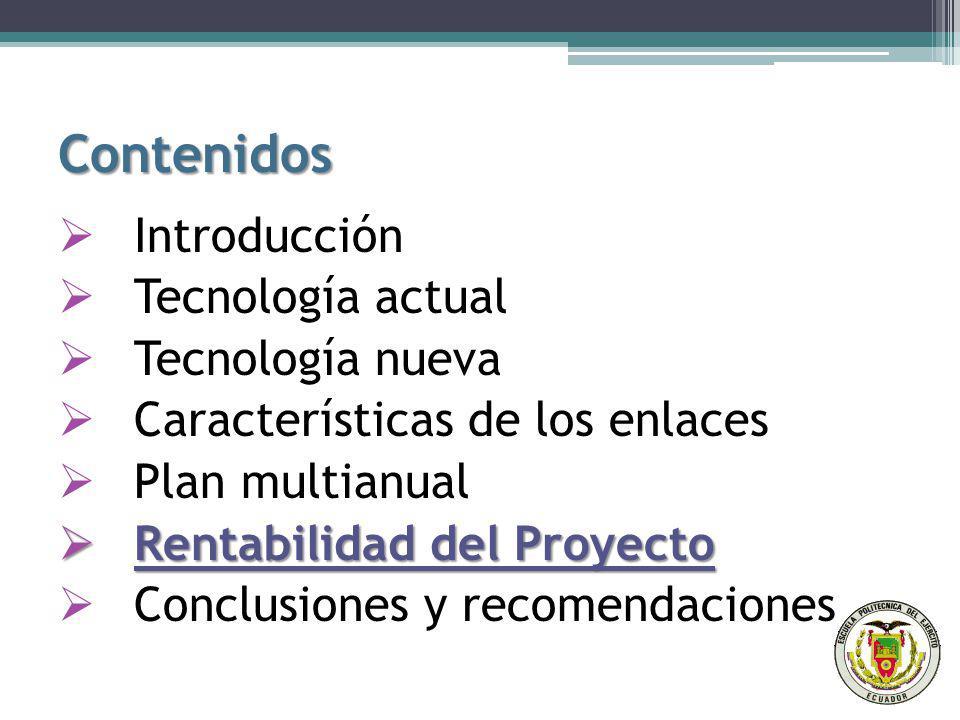 Contenidos Introducción Tecnología actual Tecnología nueva Características de los enlaces Plan multianual Rentabilidad del Proyecto Rentabilidad del P