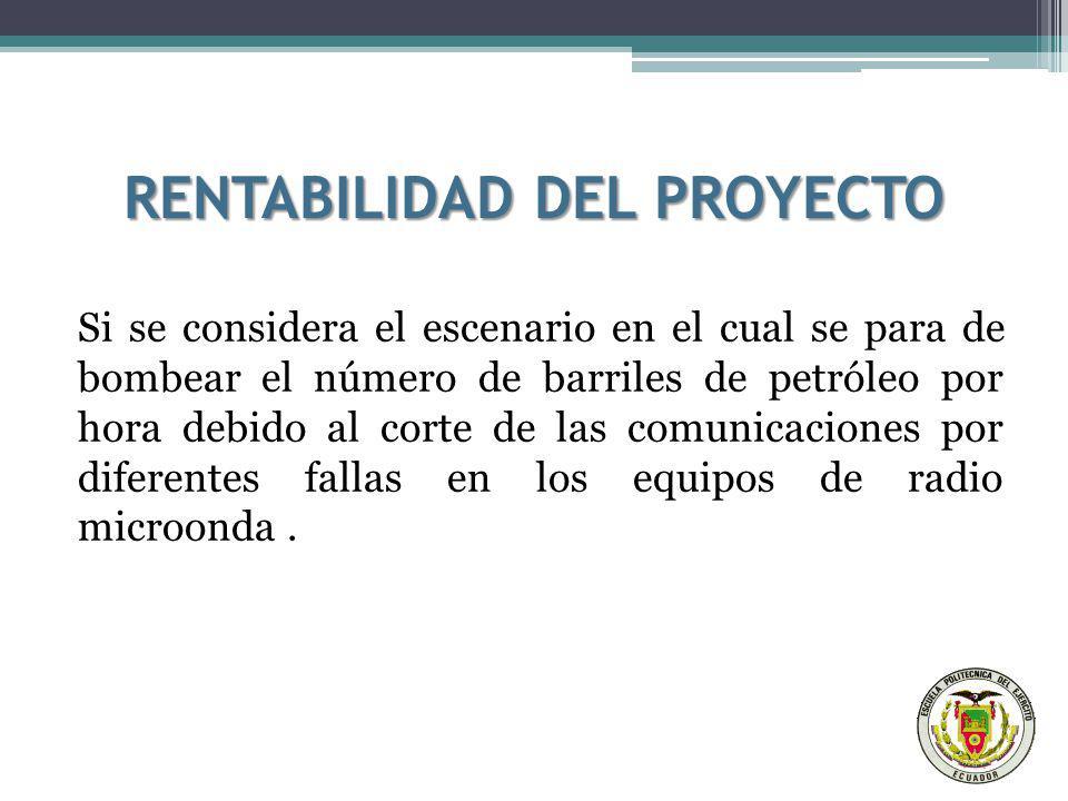 RENTABILIDAD DEL PROYECTO Si se considera el escenario en el cual se para de bombear el número de barriles de petróleo por hora debido al corte de las