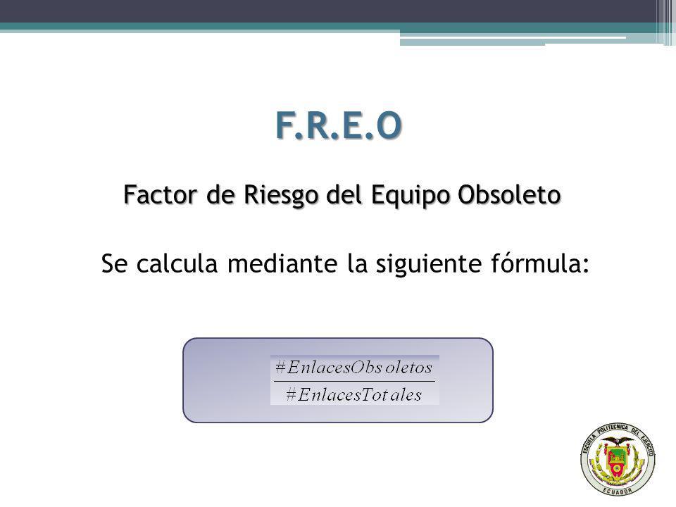 F.R.E.O Factor de Riesgo del Equipo Obsoleto Se calcula mediante la siguiente fórmula: