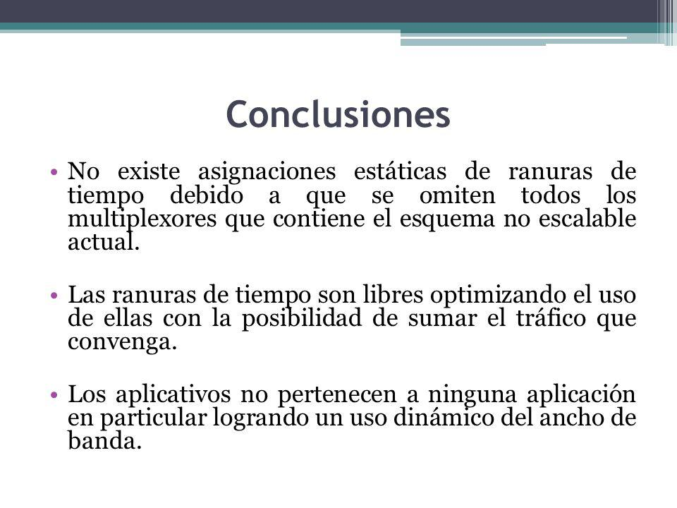 Conclusiones No existe asignaciones estáticas de ranuras de tiempo debido a que se omiten todos los multiplexores que contiene el esquema no escalable