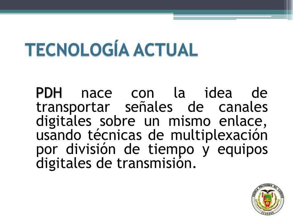 PDH PDH nace con la idea de transportar señales de canales digitales sobre un mismo enlace, usando técnicas de multiplexación por división de tiempo y