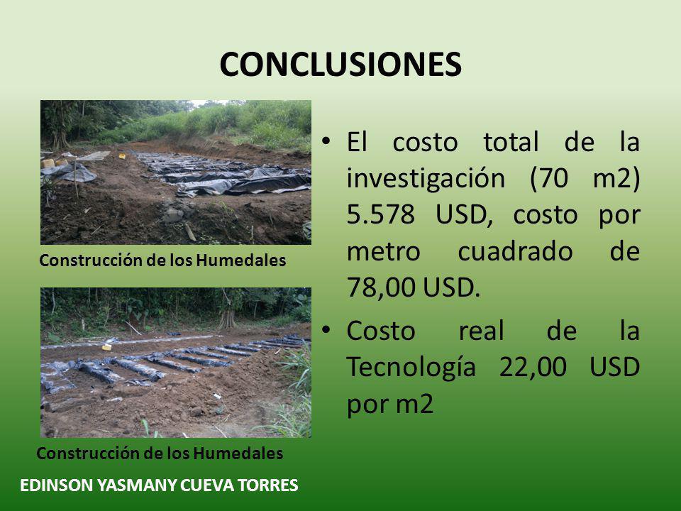 EDINSON YASMANY CUEVA TORRES CONCLUSIONES El costo total de la investigación (70 m2) 5.578 USD, costo por metro cuadrado de 78,00 USD.