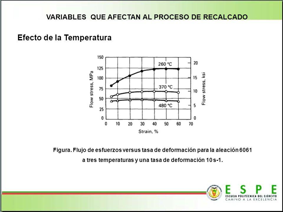 MATERIAL PARA EL RECALCADO Tabla.Matriz de selección del material para recalcar (Aluminio) Tabla.
