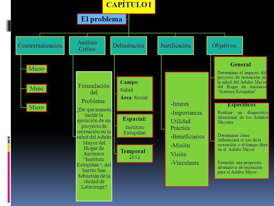 CAPÍTULO II Antecedentes Grupo etario que tienen más de 60 – 65 años.