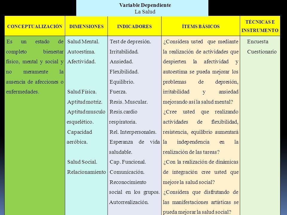 CAPÍTULO IV Análisis e Interpretación Preguntas de la encuesta aplicada Láminas del 11 - 15 Comprobación de Hipótesis Lámina 16 Análisis e Interpretación de Resultados