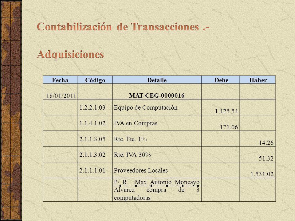 FechaCódigoDetalle Debe Haber 18/01/2011 MAT-CEG-0000016 1.2.2.1.03Equipo de Computación 1,425.54 1.1.4.1.02IVA en Compras 171.06 2.1.1.3.05Rte. Fte.