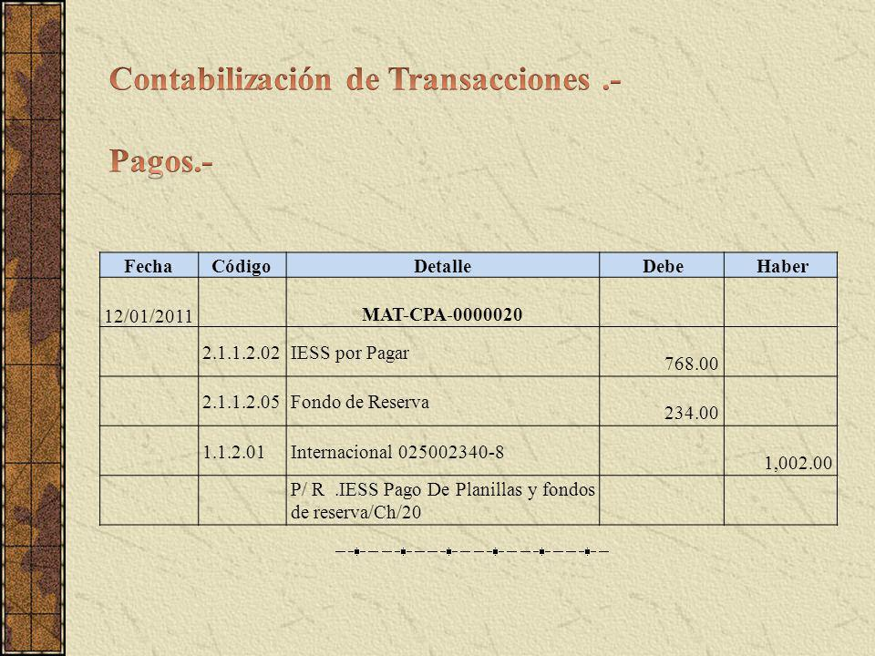 FechaCódigo Detalle Debe Haber 12/01/2011 MAT-CPA-0000020 2.1.1.2.02IESS por Pagar 768.00 2.1.1.2.05Fondo de Reserva 234.00 1.1.2.01Internacional 025002340-8 1,002.00 P/ R.IESS Pago De Planillas y fondos de reserva/Ch/20