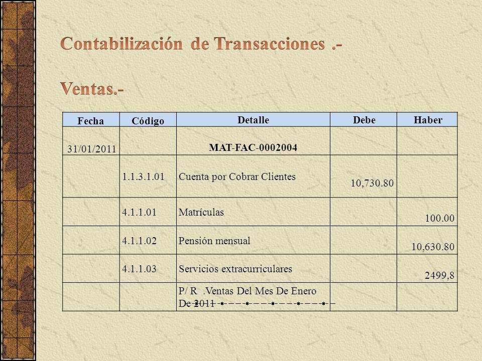 FechaCódigo Detalle Debe Haber 31/01/2011 MAT-FAC-0002004 1.1.3.1.01Cuenta por Cobrar Clientes 10,730.80 4.1.1.01Matrículas 100.00 4.1.1.02Pensión mensual 10,630.80 4.1.1.03Servicios extracurriculares 2499,8 P/ R.Ventas Del Mes De Enero De 2011