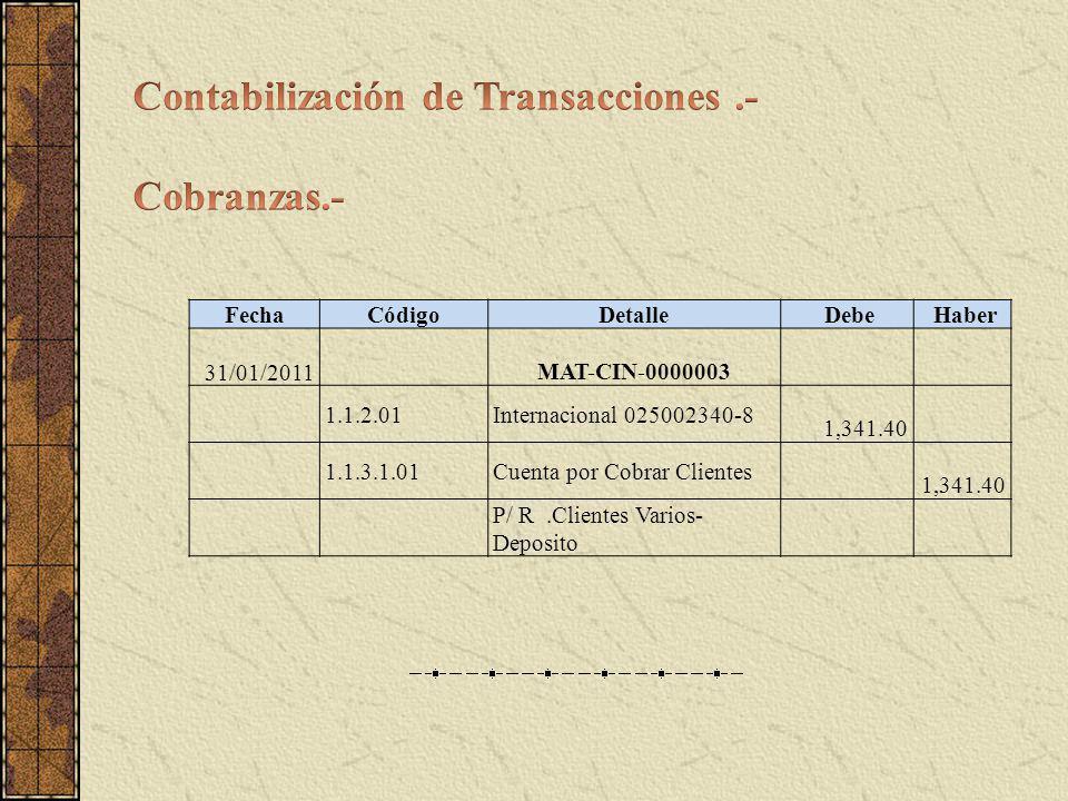 FechaCódigoDetalle Debe Haber 31/01/2011 MAT-CIN-0000003 1.1.2.01Internacional 025002340-8 1,341.40 1.1.3.1.01Cuenta por Cobrar Clientes 1,341.40 P/ R