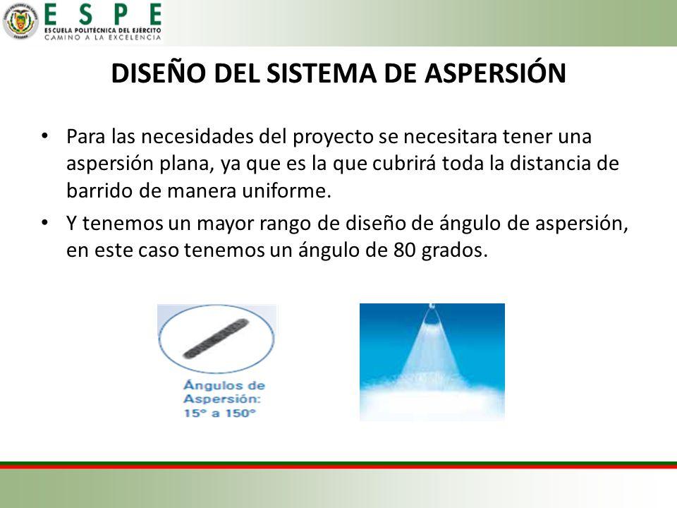 DISEÑO DEL SISTEMA DE ASPERSIÓN Para las necesidades del proyecto se necesitara tener una aspersión plana, ya que es la que cubrirá toda la distancia de barrido de manera uniforme.