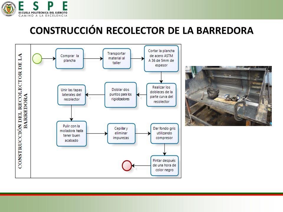 CONSTRUCCION DE LA CUBIERTA