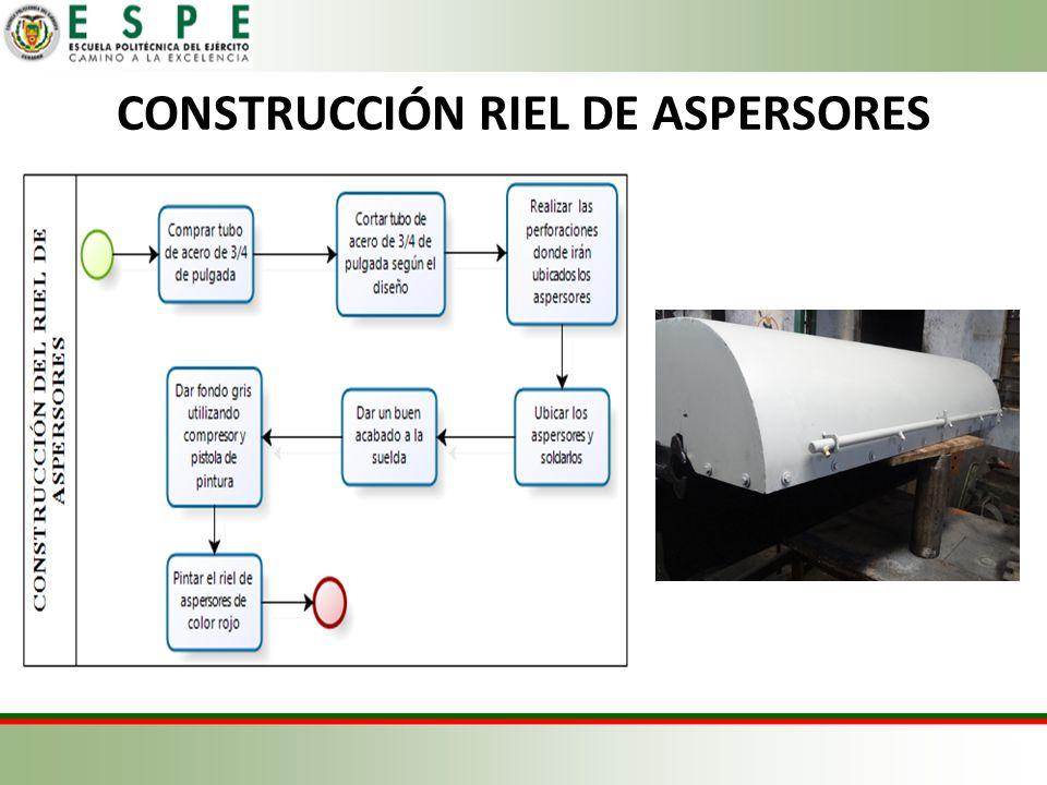 CONSTRUCCIÓN RIEL DE ASPERSORES