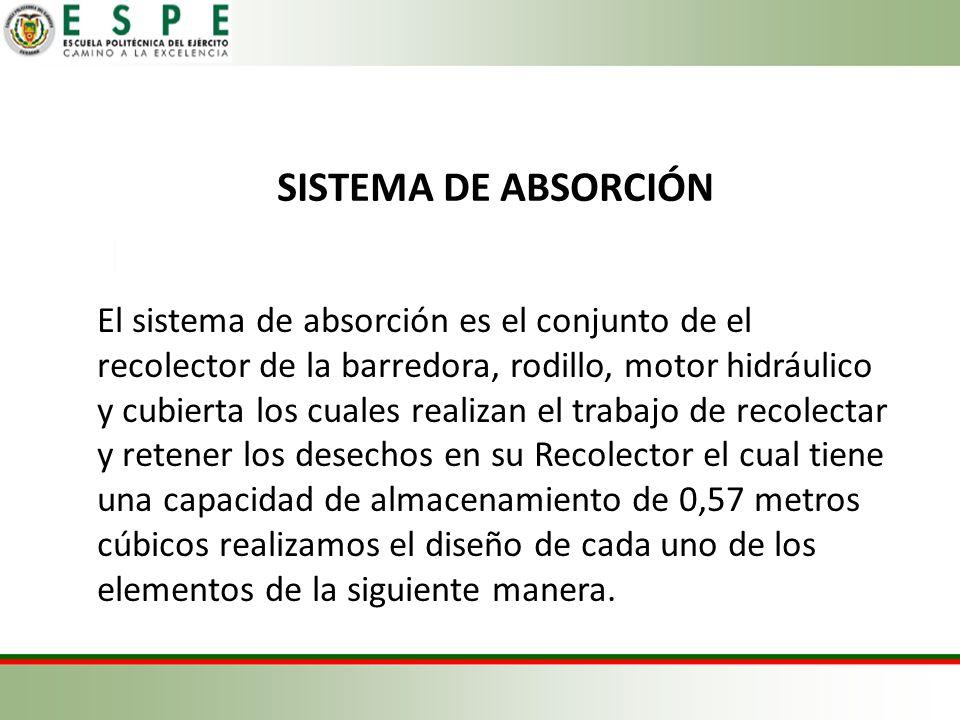 SISTEMA DE ABSORCIÓN El sistema de absorción es el conjunto de el recolector de la barredora, rodillo, motor hidráulico y cubierta los cuales realizan