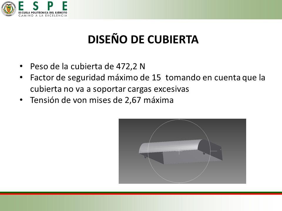 DISEÑO DE CUBIERTA Peso de la cubierta de 472,2 N Factor de seguridad máximo de 15 tomando en cuenta que la cubierta no va a soportar cargas excesivas Tensión de von mises de 2,67 máxima
