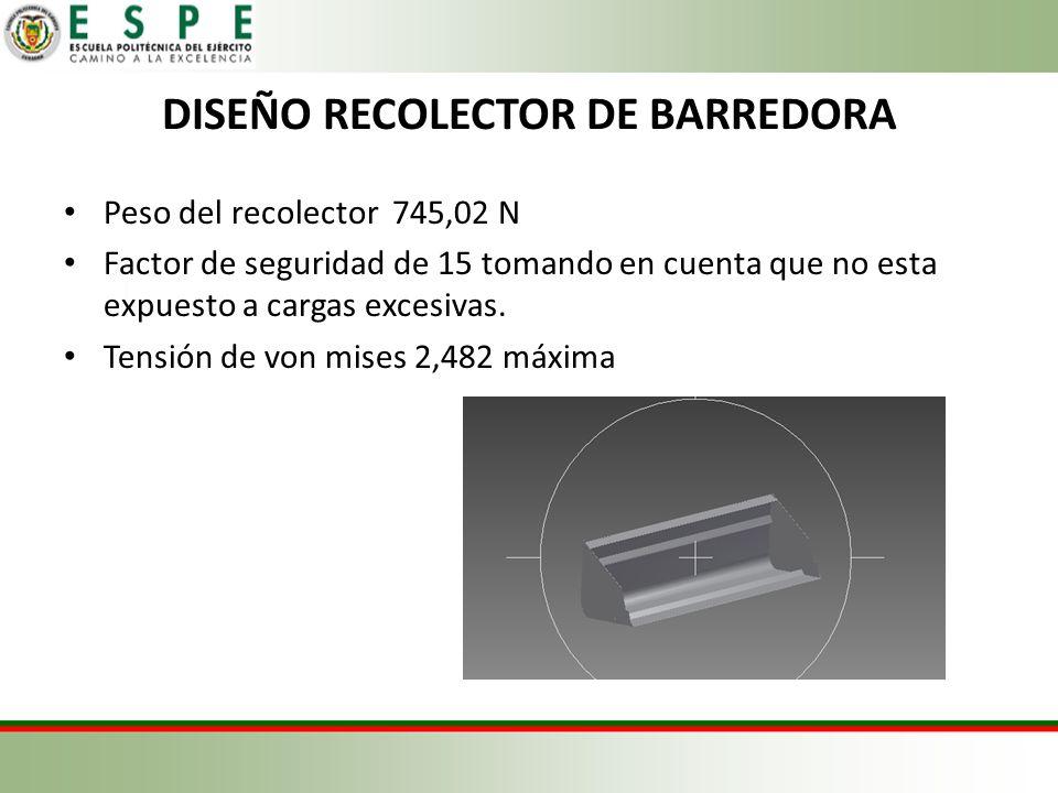 DISEÑO RECOLECTOR DE BARREDORA Peso del recolector 745,02 N Factor de seguridad de 15 tomando en cuenta que no esta expuesto a cargas excesivas. Tensi