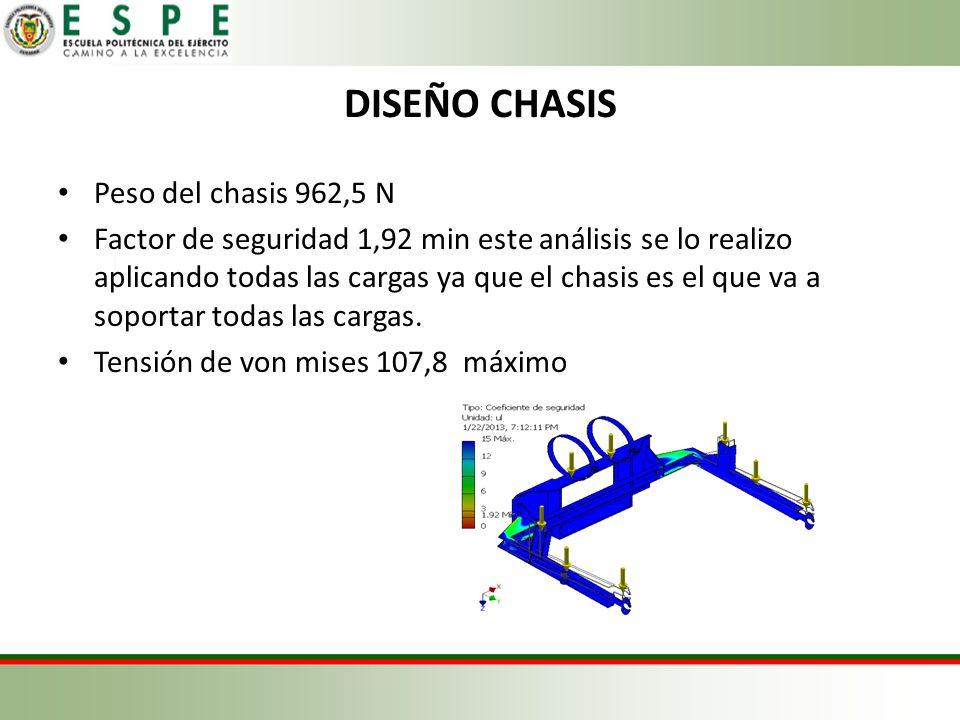 DISEÑO CHASIS Peso del chasis 962,5 N Factor de seguridad 1,92 min este análisis se lo realizo aplicando todas las cargas ya que el chasis es el que va a soportar todas las cargas.