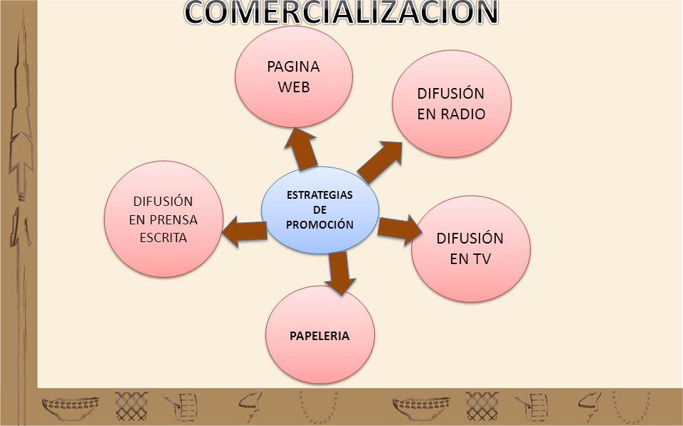 ESTRATEGIAS DE PROMOCIÓN DIFUSIÓN EN RADIO DIFUSIÓN EN TV PAGINA WEB PAPELERIA DIFUSIÓN EN PRENSA ESCRITA
