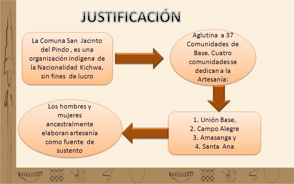 La Comuna San Jacinto del Pindo, es una organización indígena de la Nacionalidad Kichwa, sin fines de lucro Aglutina a 37 Comunidades de Base. Cuatro