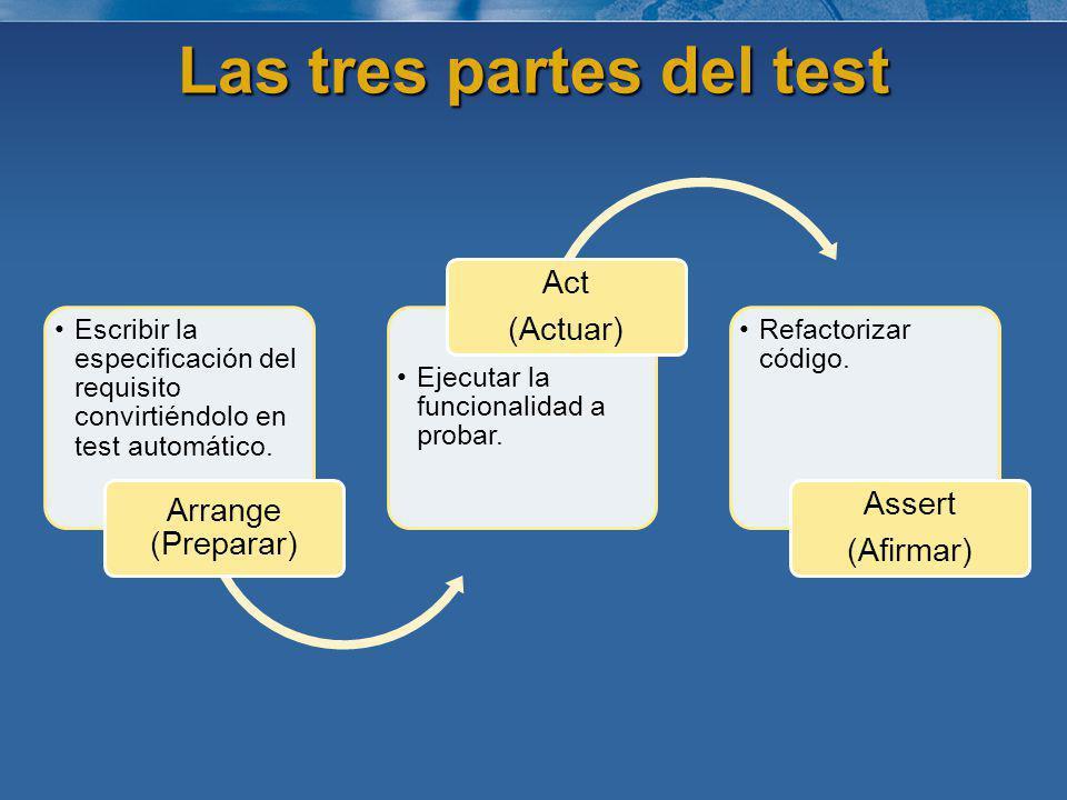 Las tres partes del test Escribir la especificación del requisito convirtiéndolo en test automático. Arrange (Preparar) Ejecutar la funcionalidad a pr
