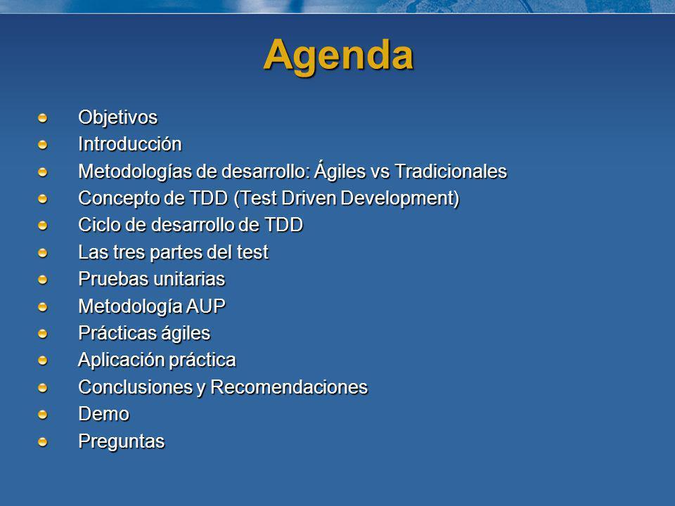 Agenda ObjetivosIntroducción Metodologías de desarrollo: Ágiles vs Tradicionales Concepto de TDD (Test Driven Development) Ciclo de desarrollo de TDD