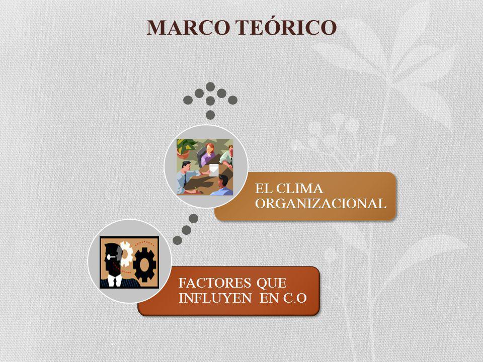 FACTORES QUE INFLUYEN EN C.O EL CLIMA ORGANIZACIONAL