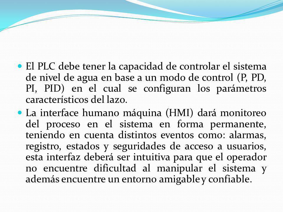 El PLC debe tener la capacidad de controlar el sistema de nivel de agua en base a un modo de control (P, PD, PI, PID) en el cual se configuran los par