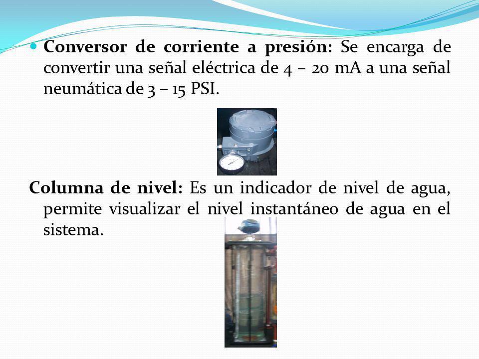 Conversor de corriente a presión: Se encarga de convertir una señal eléctrica de 4 – 20 mA a una señal neumática de 3 – 15 PSI. Columna de nivel: Es u