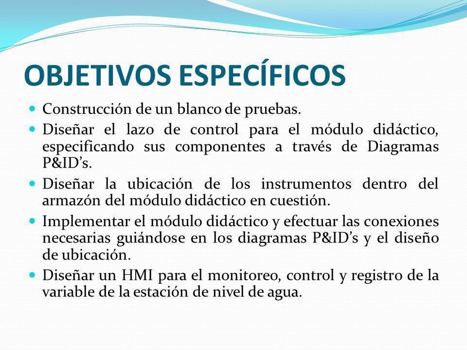 Configurar Bloque de regulador PID.