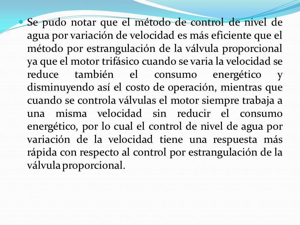 Se pudo notar que el método de control de nivel de agua por variación de velocidad es más eficiente que el método por estrangulación de la válvula pro