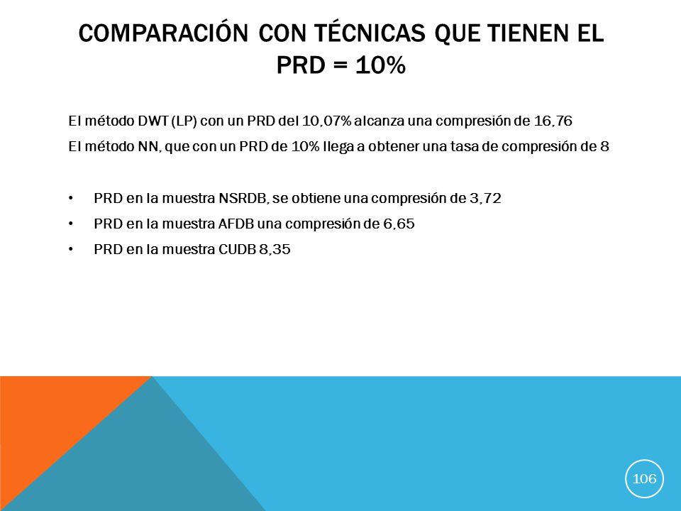 COMPARACIÓN CON TÉCNICAS QUE TIENEN EL PRD = 10% El método DWT (LP) con un PRD del 10,07% alcanza una compresión de 16,76 El método NN, que con un PRD de 10% llega a obtener una tasa de compresión de 8 PRD en la muestra NSRDB, se obtiene una compresión de 3,72 PRD en la muestra AFDB una compresión de 6,65 PRD en la muestra CUDB 8,35 106