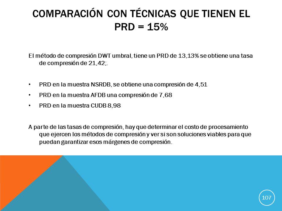 COMPARACIÓN CON TÉCNICAS QUE TIENEN EL PRD = 15% El método de compresión DWT umbral, tiene un PRD de 13,13% se obtiene una tasa de compresión de 21,42;.